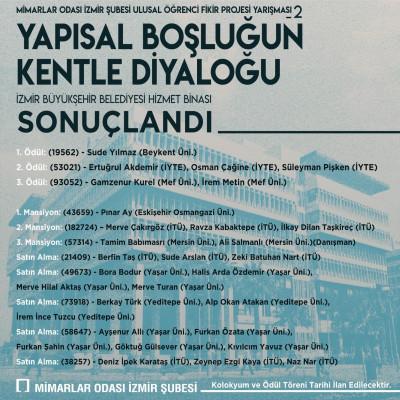 """Yapısal Boşluğun Kentle Diyaloğu """"İzmir Büyükşehir Belediyesi Hizmet Binası"""" Yarışması Sonuçlandı"""